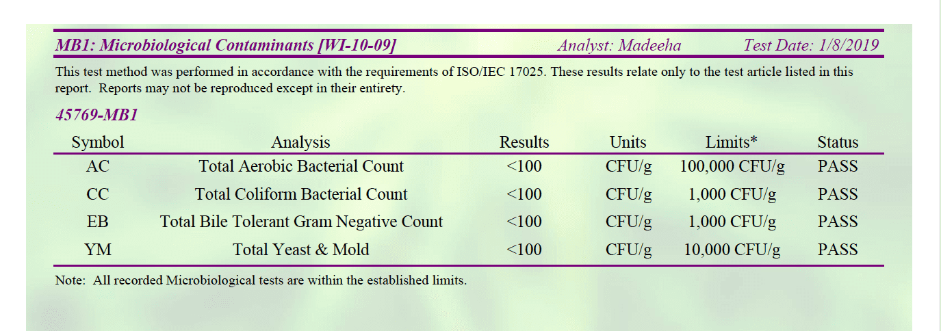 Microbiological Contaminants Lab Results
